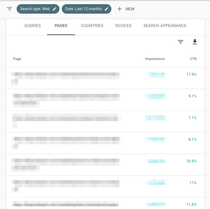 google search console pages report with impressions and ctr