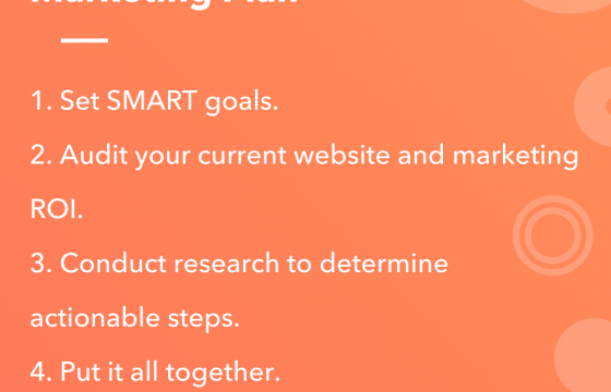 How to Determine Your Internet Marketing Plan Based on Your Revenue Goals