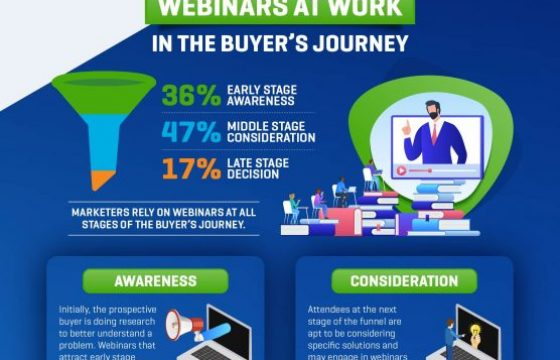 How Webinars Can Help Your Customer Retention Strategy in 2020 [IG]