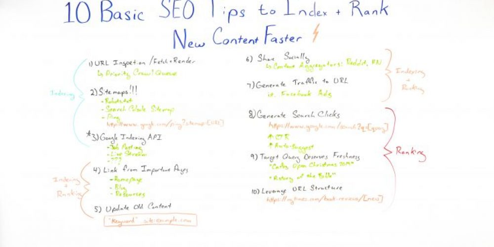 10 Basic SEO Tips to Index + Rank New Content Faster — Best of Whiteboard Friday