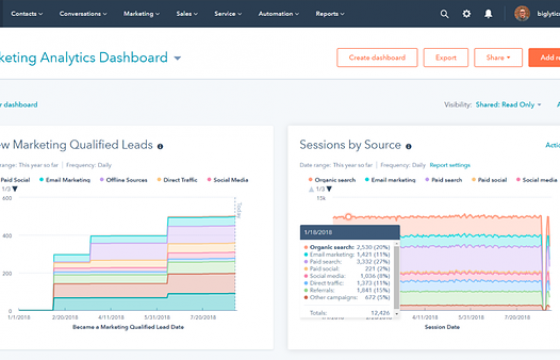 14 Reporting and Business Intelligence Tools For Your Marketing Toolkit