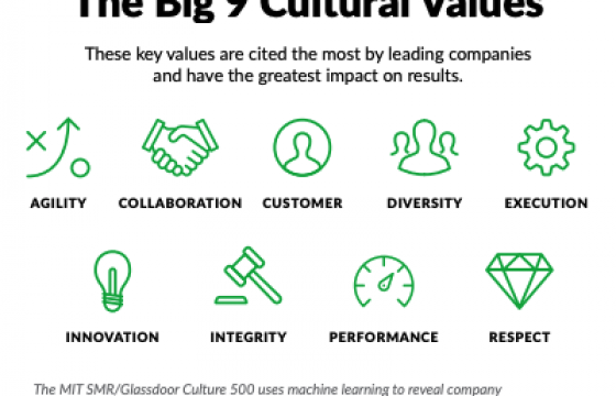 25 Stats That Prove Why Workplaces Need to Embrace Diversity