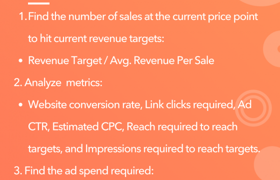 The 5-Step Process HubSpot Uses to Optimize Facebook Advertising Costs
