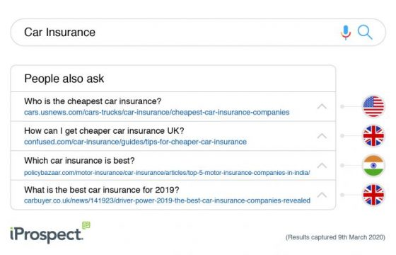 """We Need to Talk About Google's """"People Also Ask"""": A Finance Case Study"""