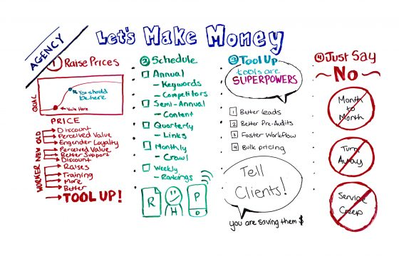 Let's Make Money: 4 Tactics for Agencies Looking to Succeed – Best of Whiteboard Friday