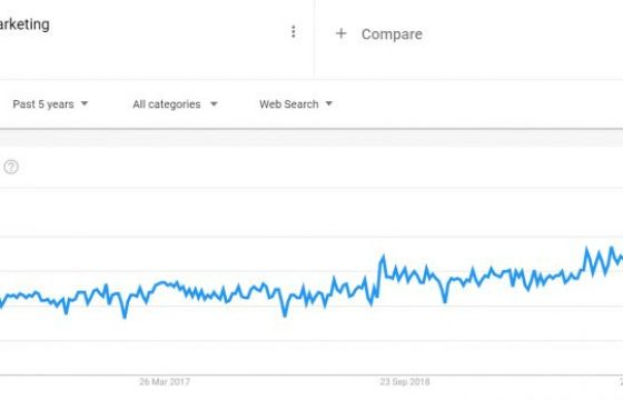 How to Detect and Improve Underperforming Content: A Guide to Optimization