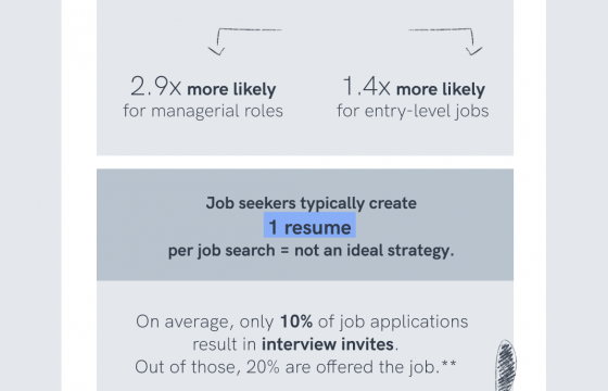 How to Create a Winning Resume in 2020 [New Data]