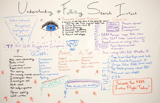 Understanding & Fulfilling Search Intent – Whiteboard Friday