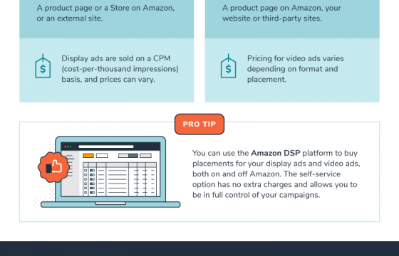 4 Ways Small Businesses Can Advertise on Amazon [IG]