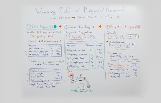 A Simple Keyword Research Process for Winning SEO – Whiteboard Friday
