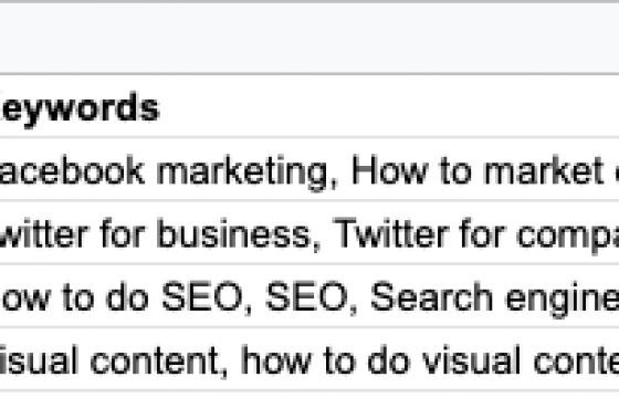 On-Page SEO 101: Tips for Keyword Optimizing the Most Critical Parts of Your Website