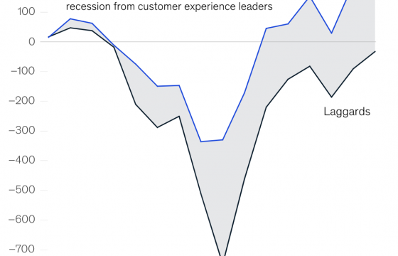 HubSpot's CCO on Why We Need to Talk About Growth