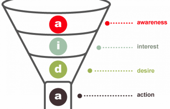 The Ultimate Smarketing Glossary: 67 Common Sales Terms Explained for Marketers