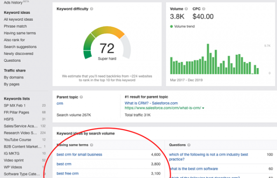 The Surround Sound Series: How We Created A New Content Marketing Program & Improved SERP Visibility Beyond SEO (Part 2 of 3)